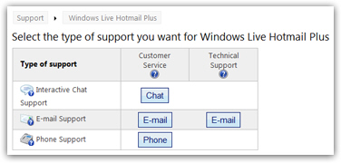 Contact Hotmail customer service by phone, email, or chat